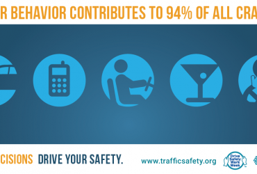 Driver Behavior Contributes to 94% of All Crashes